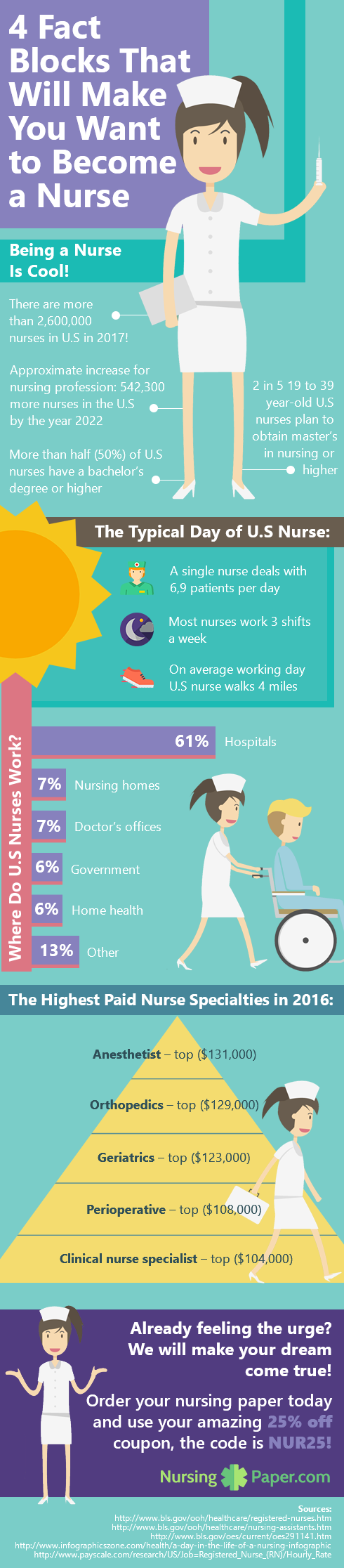 career as a nurse